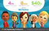 Miitomo-Infographic-v2-rcm992x0.png